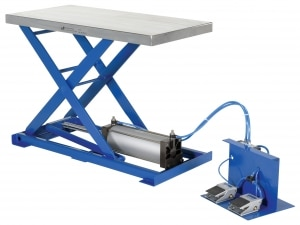 The Different Scissor Lift Types Explained - Scaffold Pole